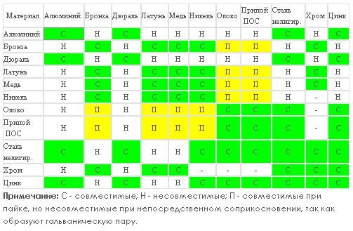 tablica_metallov3.jpg